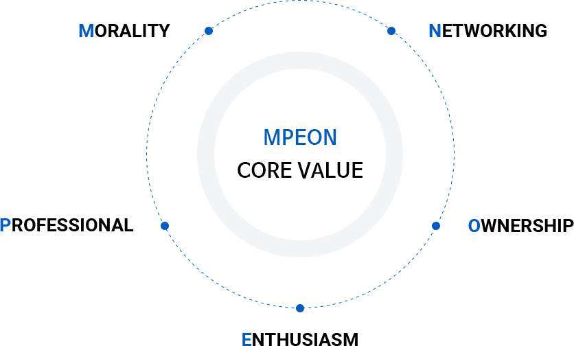 mpeon core value
